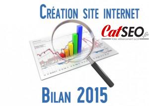 Création de site internet Perpignan, le bilan