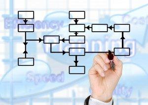 Organiser votre site et améliorer l'expérience utilisateur pour un référencement réussi