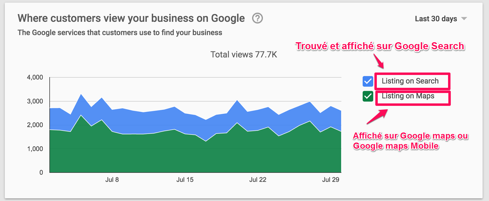stats google my business nombre de vues